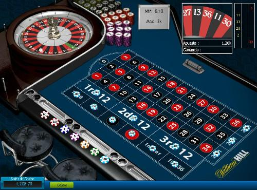 Ruleta online vs. Ruleta de casino
